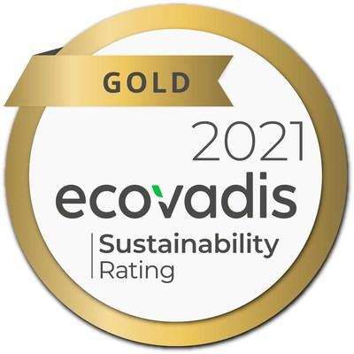 Calificación de sostenibilidad EcoVadis: oro (PRNewsfoto/SI Group)